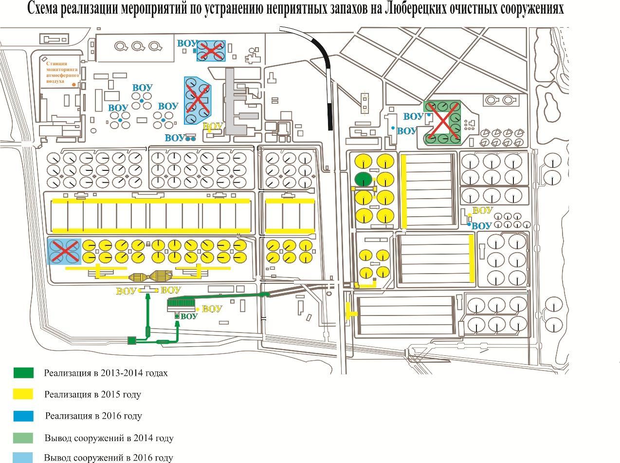 Курьяновские очистные сооружения схема 733